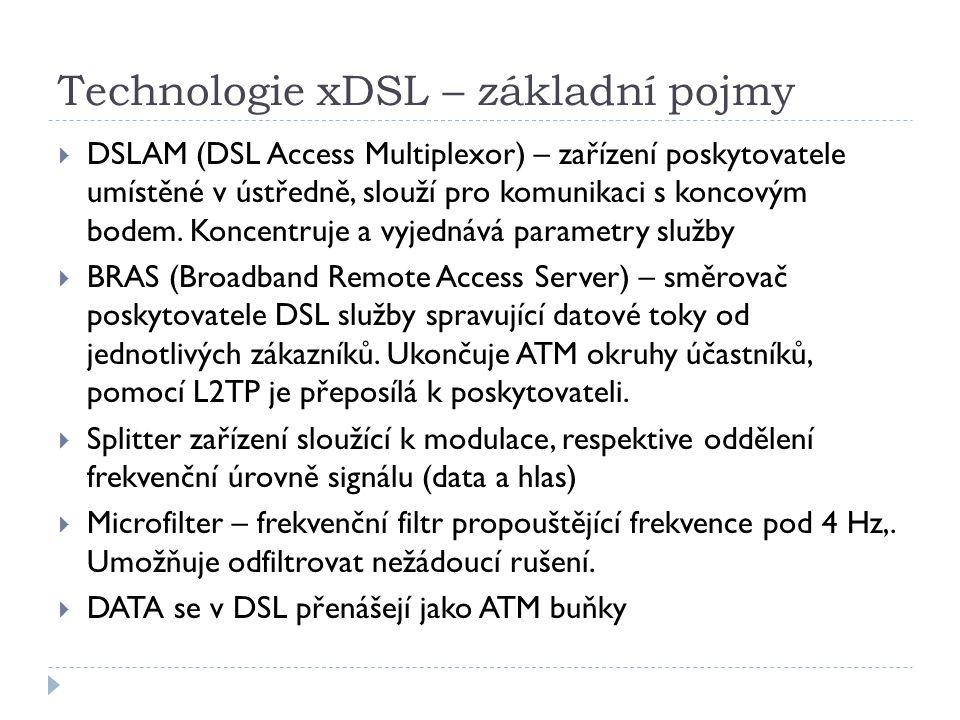 Technologie xDSL – základní pojmy  DSLAM (DSL Access Multiplexor) – zařízení poskytovatele umístěné v ústředně, slouží pro komunikaci s koncovým bodem.