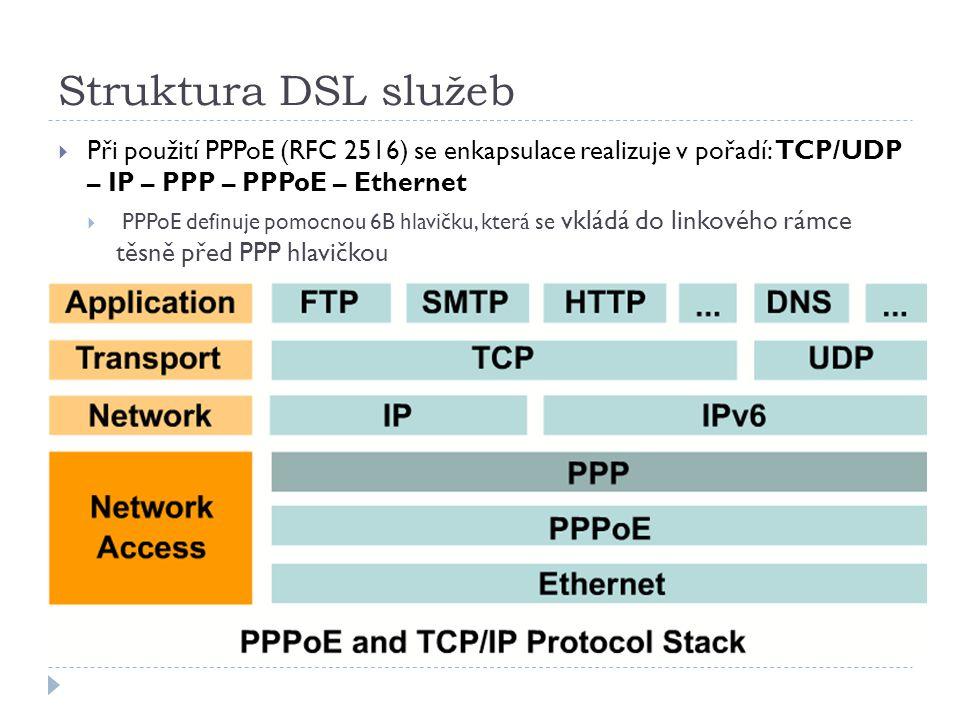 Struktura DSL služeb  Při použití PPPoE (RFC 2516) se enkapsulace realizuje v pořadí: TCP/UDP – IP – PPP – PPPoE – Ethernet  PPPoE definuje pomocnou 6B hlavičku, která se vkládá do linkového rámce těsně před PPP hlavičkou