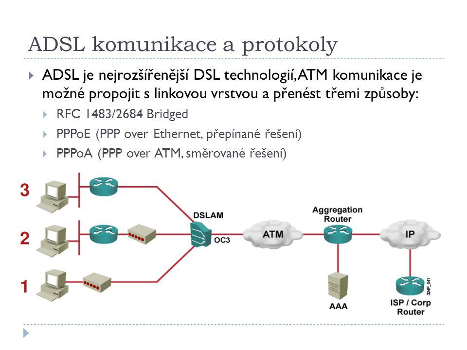 ADSL komunikace a protokoly  ADSL je nejrozšířenější DSL technologií, ATM komunikace je možné propojit s linkovou vrstvou a přenést třemi způsoby:  RFC 1483/2684 Bridged  PPPoE (PPP over Ethernet, přepínané řešení)  PPPoA (PPP over ATM, směrované řešení)