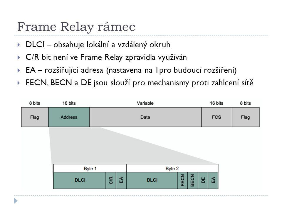 Frame Relay rámec  DLCI – obsahuje lokální a vzdálený okruh  C/R bit není ve Frame Relay zpravidla využíván  EA – rozšiřující adresa (nastavena na 1pro budoucí rozšíření)  FECN, BECN a DE jsou slouží pro mechanismy proti zahlcení sítě