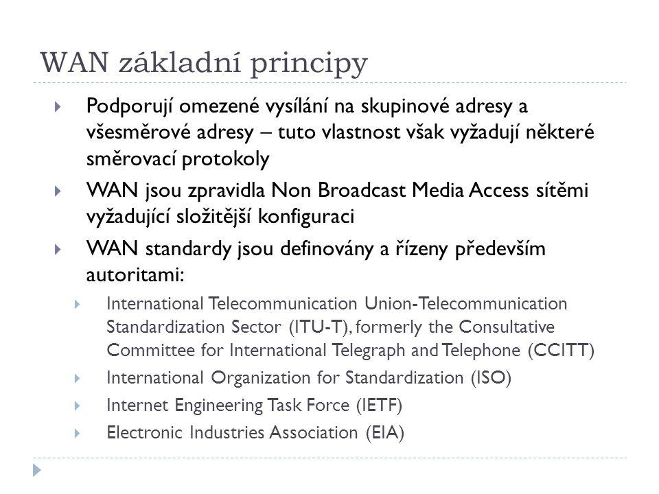 WAN základní principy  Podporují omezené vysílání na skupinové adresy a všesměrové adresy – tuto vlastnost však vyžadují některé směrovací protokoly  WAN jsou zpravidla Non Broadcast Media Access sítěmi vyžadující složitější konfiguraci  WAN standardy jsou definovány a řízeny především autoritami:  International Telecommunication Union-Telecommunication Standardization Sector (ITU-T), formerly the Consultative Committee for International Telegraph and Telephone (CCITT)  International Organization for Standardization (ISO)  Internet Engineering Task Force (IETF)  Electronic Industries Association (EIA)