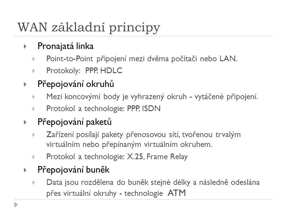 WAN základní principy  Pronajatá linka  Point-to-Point připojení mezi dvěma počítači nebo LAN.