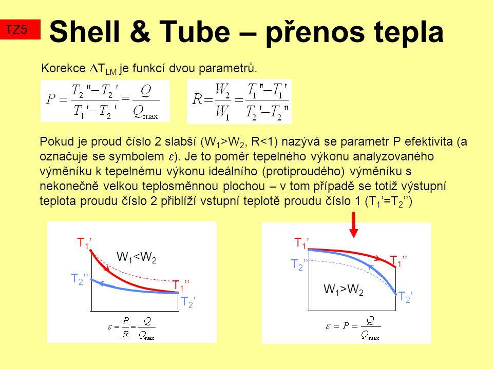 Shell & Tube – přenos tepla TZ5 Korekce  T LM je funkcí dvou parametrů.