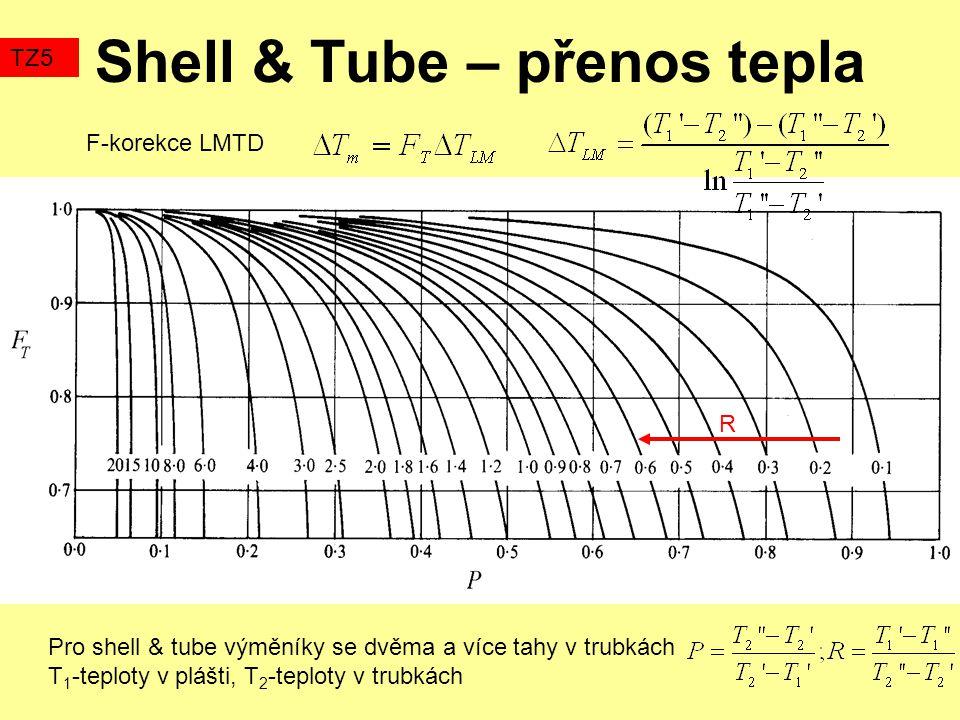 Shell & Tube – přenos tepla TZ5 F-korekce LMTD Pro shell & tube výměníky se dvěma a více tahy v trubkách T 1 -teploty v plášti, T 2 -teploty v trubkách R