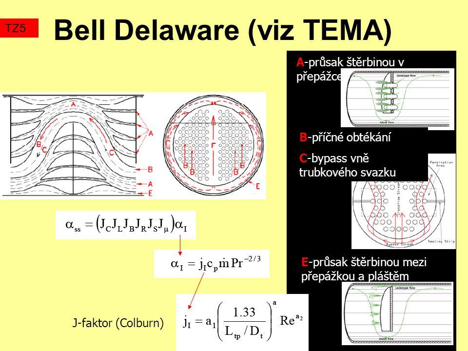 A-průsak štěrbinou v přepážce B-příčné obtékání C-bypass vně trubkového svazku E-průsak štěrbinou mezi přepážkou a pláštěm J-faktor (Colburn) Bell Delaware (viz TEMA) TZ5