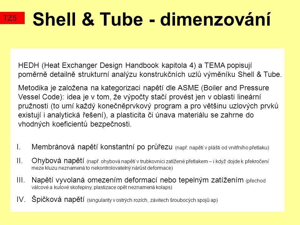 Shell & Tube - dimenzování TZ5 HEDH (Heat Exchanger Design Handbook kapitola 4) a TEMA popisují poměrně detailně strukturní analýzu konstrukčních uzlů výměníku Shell & Tube.