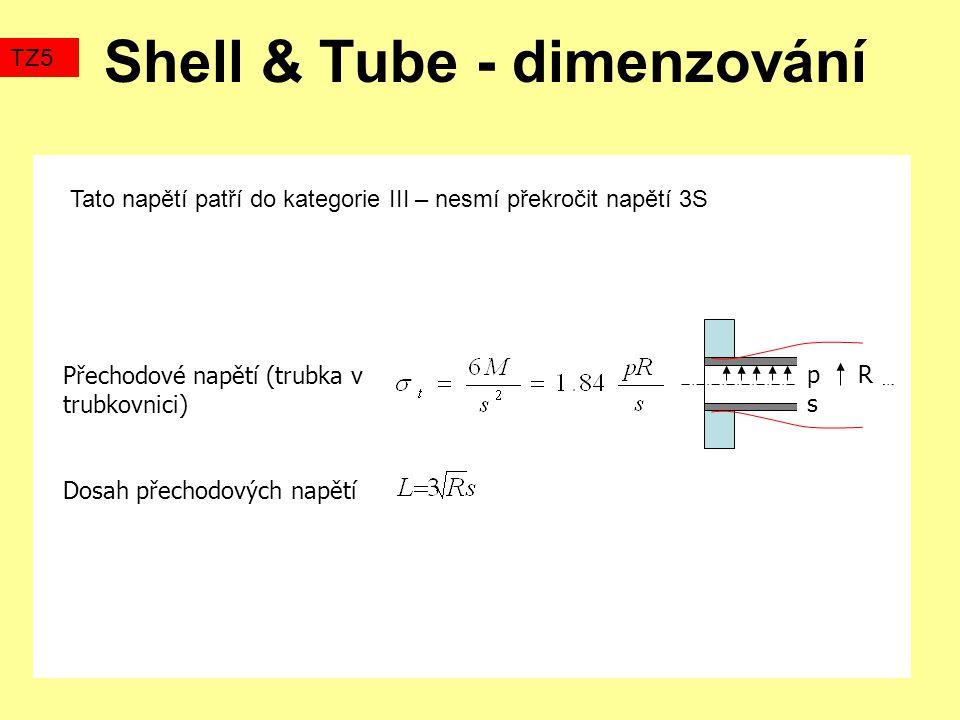 Shell & Tube - dimenzování Přechodové napětí (trubka v trubkovnici) Dosah přechodových napětí p R s TZ5 Tato napětí patří do kategorie III – nesmí překročit napětí 3S