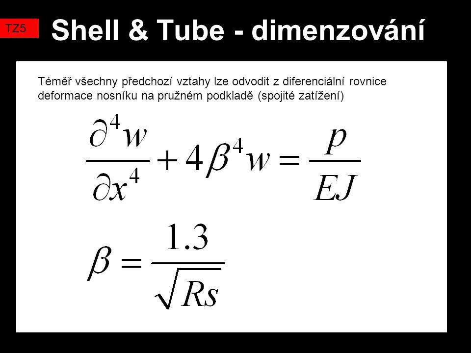 Shell & Tube - dimenzování TZ5 Téměř všechny předchozí vztahy lze odvodit z diferenciální rovnice deformace nosníku na pružném podkladě (spojité zatížení)