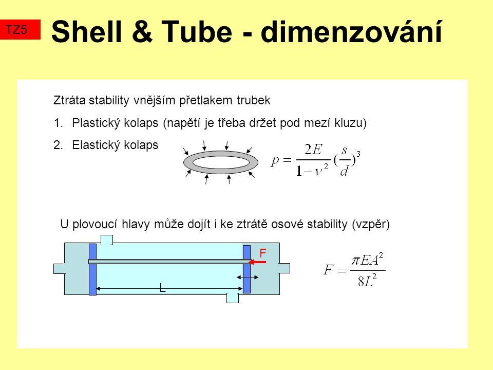 Shell & Tube - dimenzování TZ5 Ztráta stability vnějším přetlakem trubek 1.Plastický kolaps (napětí je třeba držet pod mezí kluzu) 2.Elastický kolaps U plovoucí hlavy může dojít i ke ztrátě osové stability (vzpěr) L F