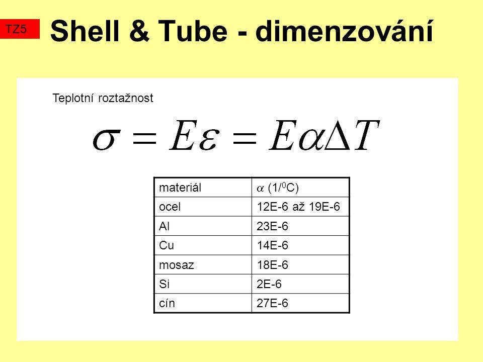 Shell & Tube - dimenzování TZ5 Teplotní roztažnost materiál  (1/ 0 C) ocel12E-6 až 19E-6 Al23E-6 Cu14E-6 mosaz18E-6 Si2E-6 cín27E-6