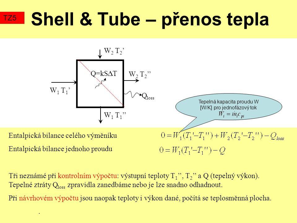 W 1 T 1 ' W 1 T 1 '' W 2 T 2 '' W 2 T 2 ' Q=kS  T Q loss Entalpická bilance celého výměníku Entalpická bilance jednoho proudu Tři neznámé při kontrolním výpočtu: výstupní teploty T 1 '', T 2 '' a Q (tepelný výkon).