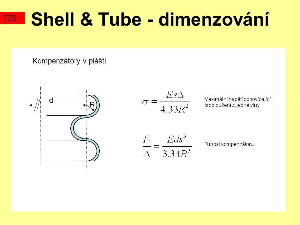Shell & Tube - dimenzování TZ5 Kompenzátory v plášti Maximální napětí odpovídající prodloužení  jedné vlny Tuhost kompenzátoru R d
