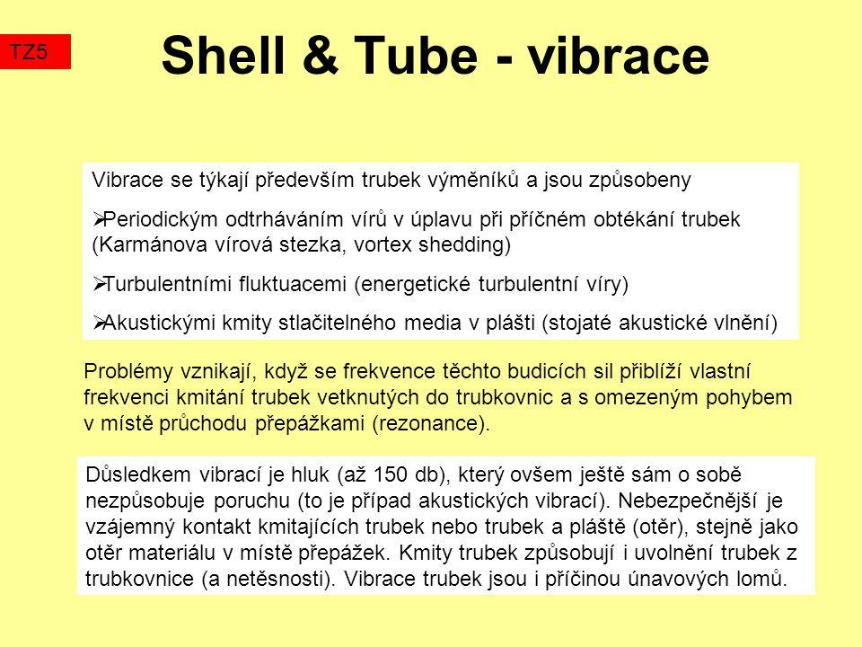 Shell & Tube - vibrace TZ5 Vibrace se týkají především trubek výměníků a jsou způsobeny  Periodickým odtrháváním vírů v úplavu při příčném obtékání trubek (Karmánova vírová stezka, vortex shedding)  Turbulentními fluktuacemi (energetické turbulentní víry)  Akustickými kmity stlačitelného media v plášti (stojaté akustické vlnění) Problémy vznikají, když se frekvence těchto budicích sil přiblíží vlastní frekvenci kmitání trubek vetknutých do trubkovnic a s omezeným pohybem v místě průchodu přepážkami (rezonance).