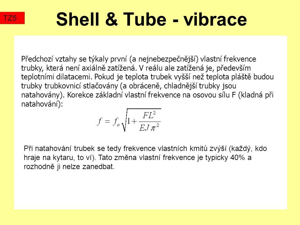 Shell & Tube - vibrace Předchozí vztahy se týkaly první (a nejnebezpečnější) vlastní frekvence trubky, která není axiálně zatížená.