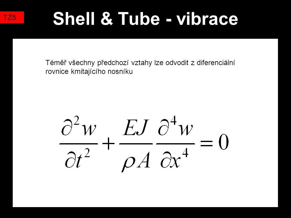 Shell & Tube - vibrace TZ5 Téměř všechny předchozí vztahy lze odvodit z diferenciální rovnice kmitajícího nosníku