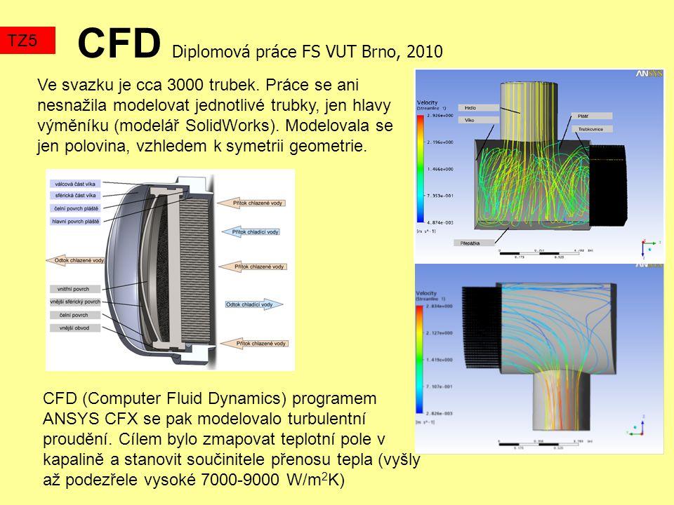 CFD Diplomová práce FS VUT Brno, 2010 TZ5 Ve svazku je cca 3000 trubek.