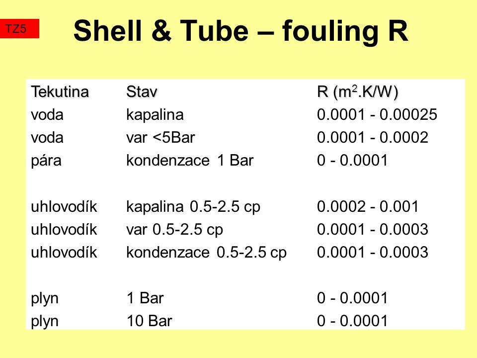 Shell & Tube – fouling R TZ5 TekutinaStavR (m 2.K/W) vodakapalina0.0001 - 0.00025 vodavar <5Bar0.0001 - 0.0002 pára kondenzace 1 Bar0 - 0.0001 uhlovodíkkapalina 0.5-2.5 cp0.0002 - 0.001 uhlovodík var 0.5-2.5 cp0.0001 - 0.0003 uhlovodík kondenzace 0.5-2.5 cp0.0001 - 0.0003 plyn1 Bar0 - 0.0001 plyn10 Bar0 - 0.0001