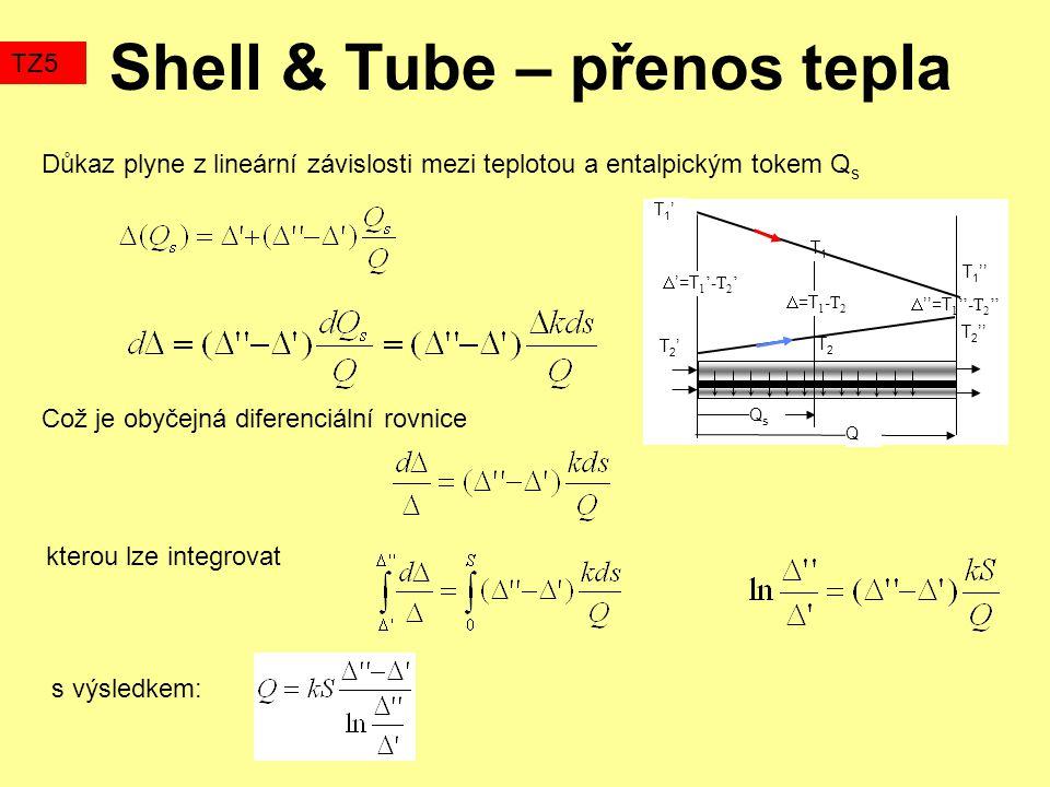 Důkaz plyne z lineární závislosti mezi teplotou a entalpickým tokem Q s Což je obyčejná diferenciální rovnice kterou lze integrovat s výsledkem: T1'T1' T2'T2' T 1 '' T 2 '' T1T1 T2T2  '=T 1 '-T 2 '  =T 1 -T 2  ''=T 1 ''-T 2 '' QsQs Q Shell & Tube – přenos tepla TZ5