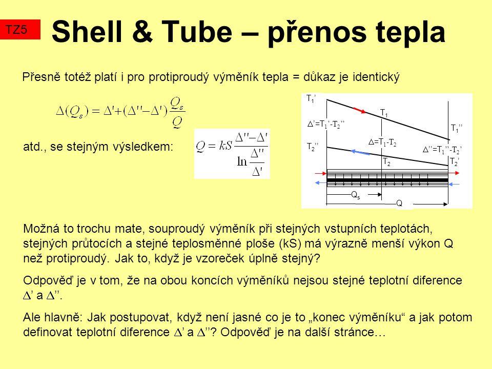 Přesně totéž platí i pro protiproudý výměník tepla = důkaz je identický atd., se stejným výsledkem: Shell & Tube – přenos tepla TZ5 T1'T1' T2'T2' T 1 '' T 2 '' T1T1 T2T2  '=T 1 '-T 2 ''  =T 1 -T 2  ''=T 1 ''-T 2 ' QsQs Q Možná to trochu mate, souproudý výměník při stejných vstupních teplotách, stejných průtocích a stejné teplosměnné ploše (kS) má výrazně menší výkon Q než protiproudý.