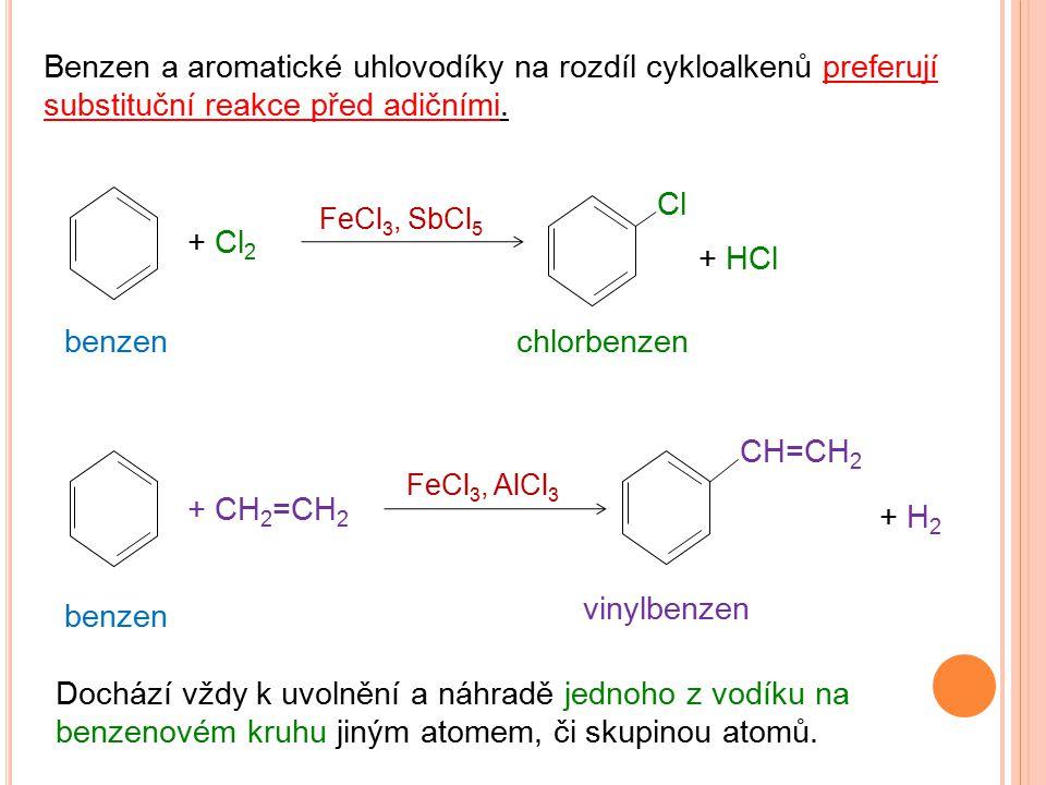 Benzen a aromatické uhlovodíky na rozdíl cykloalkenů preferují substituční reakce před adičními. + Cl 2 FeCl 3, SbCl 5 Cl + HCl benzenchlorbenzen benz