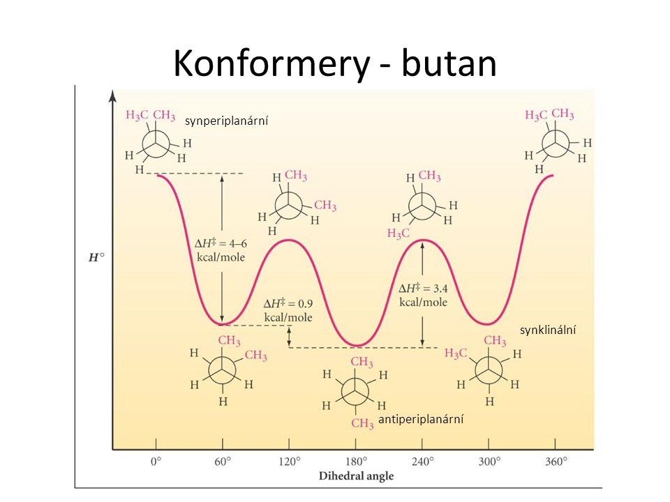 Konformery - butan antiperiplanární synklinální synperiplanární