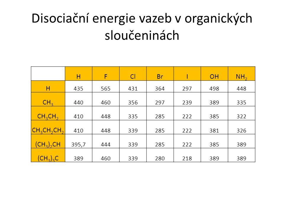 Disociační energie vazeb v organických sloučeninách HFClBrIOHNH 2 H 435565431364297498448 CH 3 440460356297239389335 CH 3 CH 2 410448335285222385322 C