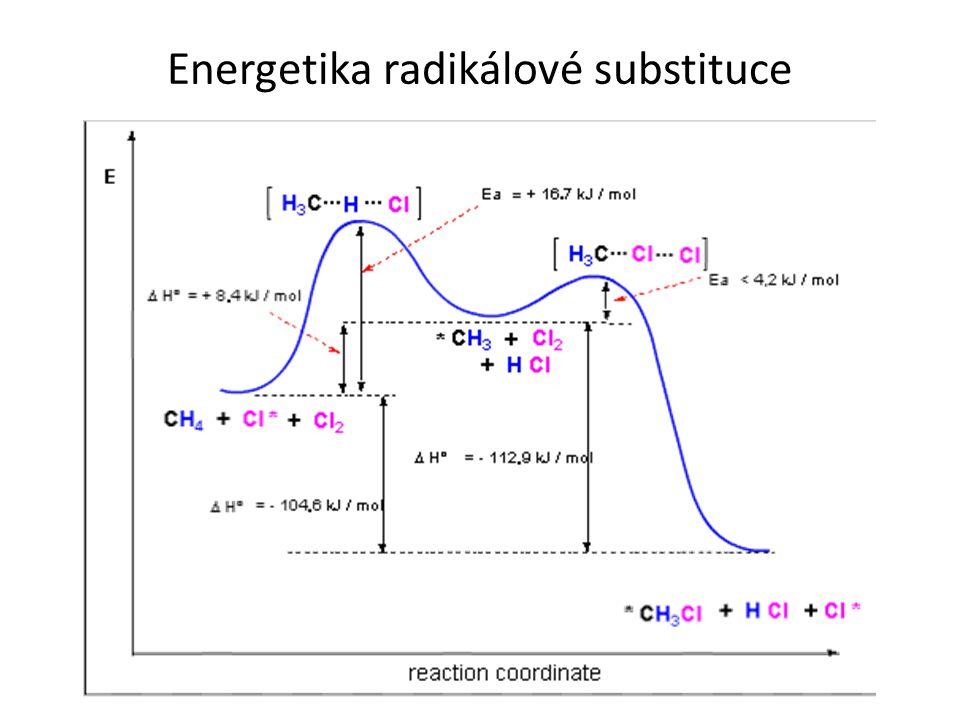 Energetika radikálové substituce