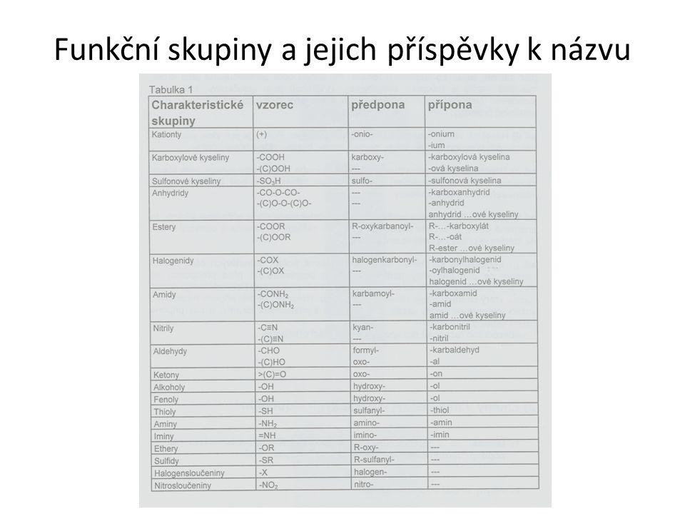 Funkční skupiny a jejich příspěvky k názvu