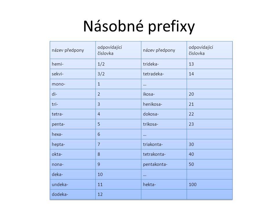 Násobné prefixy
