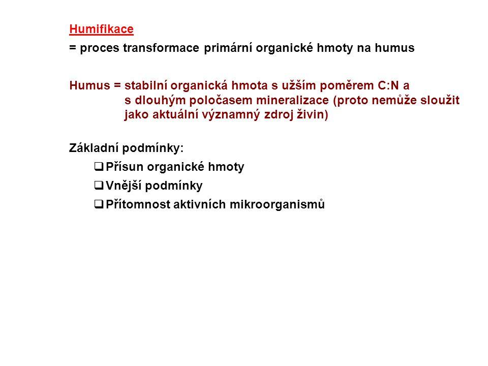 Humifikace = proces transformace primární organické hmoty na humus Humus = stabilní organická hmota s užším poměrem C:N a s dlouhým poločasem mineralizace (proto nemůže sloužit jako aktuální významný zdroj živin) Základní podmínky:  Přísun organické hmoty  Vnější podmínky  Přítomnost aktivních mikroorganismů