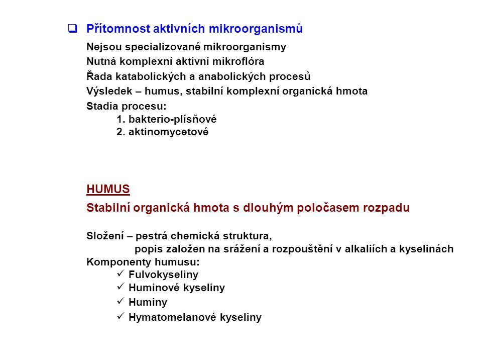  Přítomnost aktivních mikroorganismů Nejsou specializované mikroorganismy Nutná komplexní aktivní mikroflóra Řada katabolických a anabolických procesů Výsledek – humus, stabilní komplexní organická hmota Stadia procesu: 1.bakterio-plísňové 2.aktinomycetové HUMUS Stabilní organická hmota s dlouhým poločasem rozpadu Složení – pestrá chemická struktura, popis založen na srážení a rozpouštění v alkaliích a kyselinách Komponenty humusu: Fulvokyseliny Huminové kyseliny Huminy Hymatomelanové kyseliny