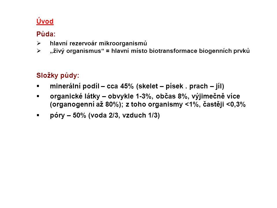 Únava půdy = fytotoxicita zhoršený růst rostlin nejčastěji jako důsledek pěstování monokultur Příčiny: Jednostranné vyčerpání živin Hromadění metabolitů (= poškozena samočistící schopnost půdy) Posuny v mikroflóře Hromadění fytopatogenů Citlivost rostlin rozdílná: Citlivé: jabloň, vojtěška, jetel Málo citlivé: obilniny Nejméně: citlivá kukuřice Opatření: Diversita rostlin (osevní postup) Agrotechnika (regulace pH, vlhkosti, aerace, aj.) Dostatek organických látek (organické hnojení) Optimální poměr živin C : N : P Sterilace