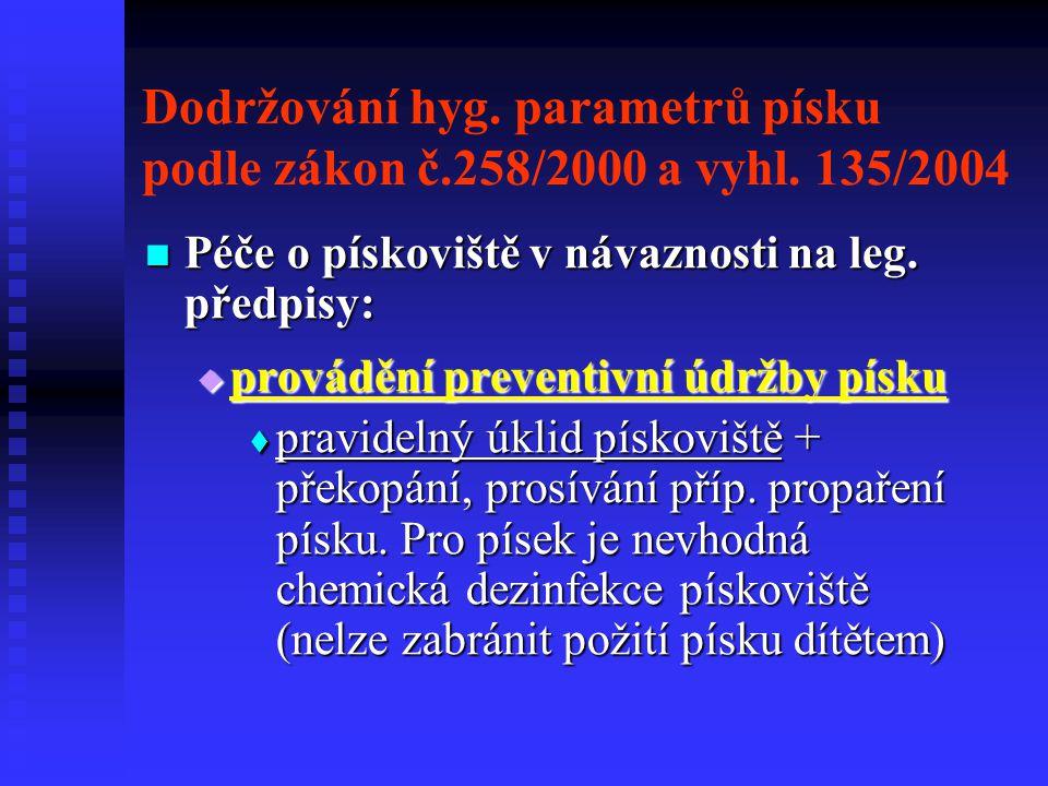 Dodržování hyg. parametrů písku podle zákon č.258/2000 a vyhl. 135/2004 Péče o pískoviště v návaznosti na leg. předpisy: Péče o pískoviště v návaznost
