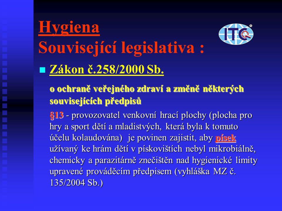 Hygiena Související legislativa : Zákon č.258/2000 Sb. o ochraně veřejného zdraví a změně některých souvisejících předpisů §13 - provozovatel venkovní