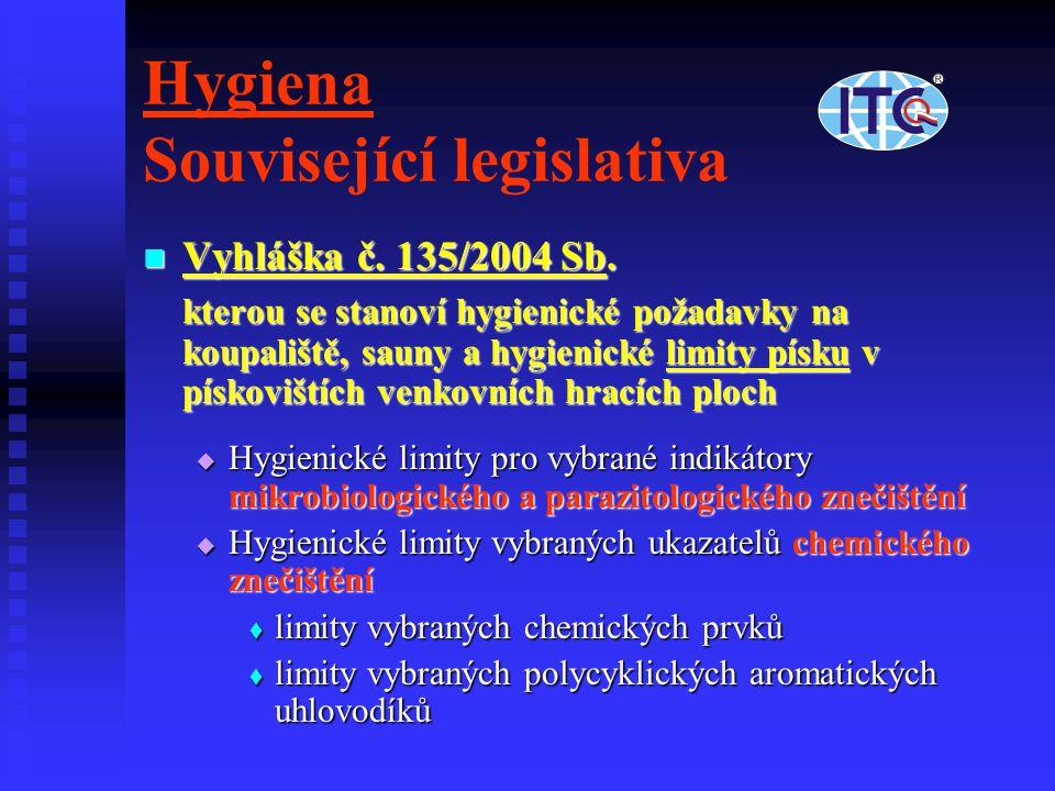 Hygiena Související legislativa Vyhláška č. 135/2004 Sb. Vyhláška č. 135/2004 Sb. kterou se stanoví hygienické požadavky na koupaliště, sauny a hygien