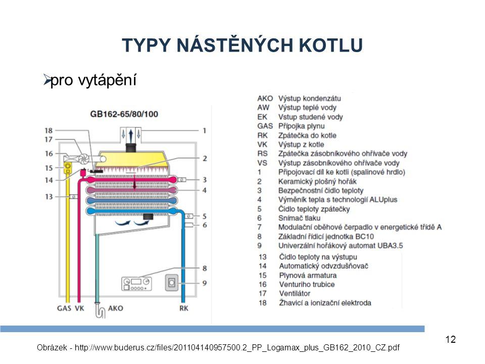 12 TYPY NÁSTĚNÝCH KOTLU  pro vytápění Obrázek - http://www.buderus.cz/files/201104140957500.2_PP_Logamax_plus_GB162_2010_CZ.pdf