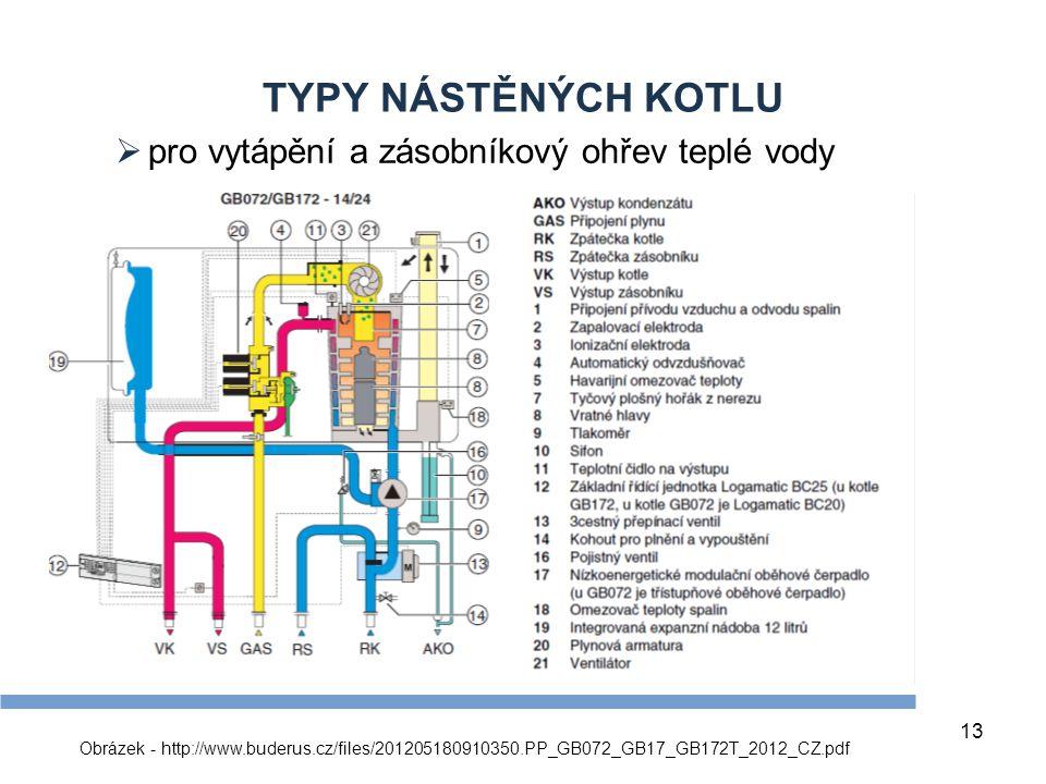 13 TYPY NÁSTĚNÝCH KOTLU  pro vytápění a zásobníkový ohřev teplé vody Obrázek - http://www.buderus.cz/files/201205180910350.PP_GB072_GB17_GB172T_2012_