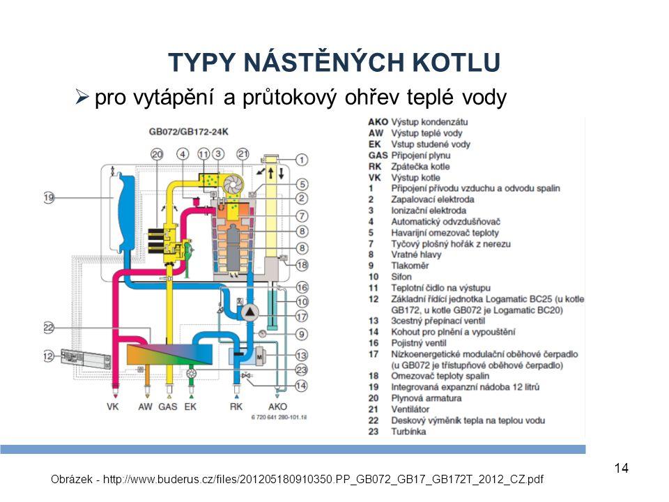 14 TYPY NÁSTĚNÝCH KOTLU  pro vytápění a průtokový ohřev teplé vody Obrázek - http://www.buderus.cz/files/201205180910350.PP_GB072_GB17_GB172T_2012_CZ