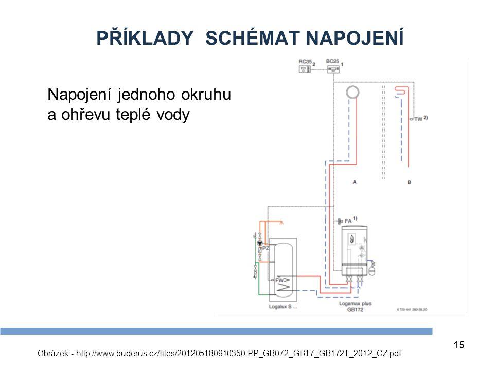 15 PŘÍKLADY SCHÉMAT NAPOJENÍ Napojení jednoho okruhu a ohřevu teplé vody Obrázek - http://www.buderus.cz/files/201205180910350.PP_GB072_GB17_GB172T_20