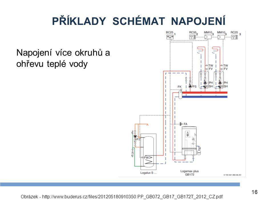 16 PŘÍKLADY SCHÉMAT NAPOJENÍ Napojení více okruhů a ohřevu teplé vody Obrázek - http://www.buderus.cz/files/201205180910350.PP_GB072_GB17_GB172T_2012_