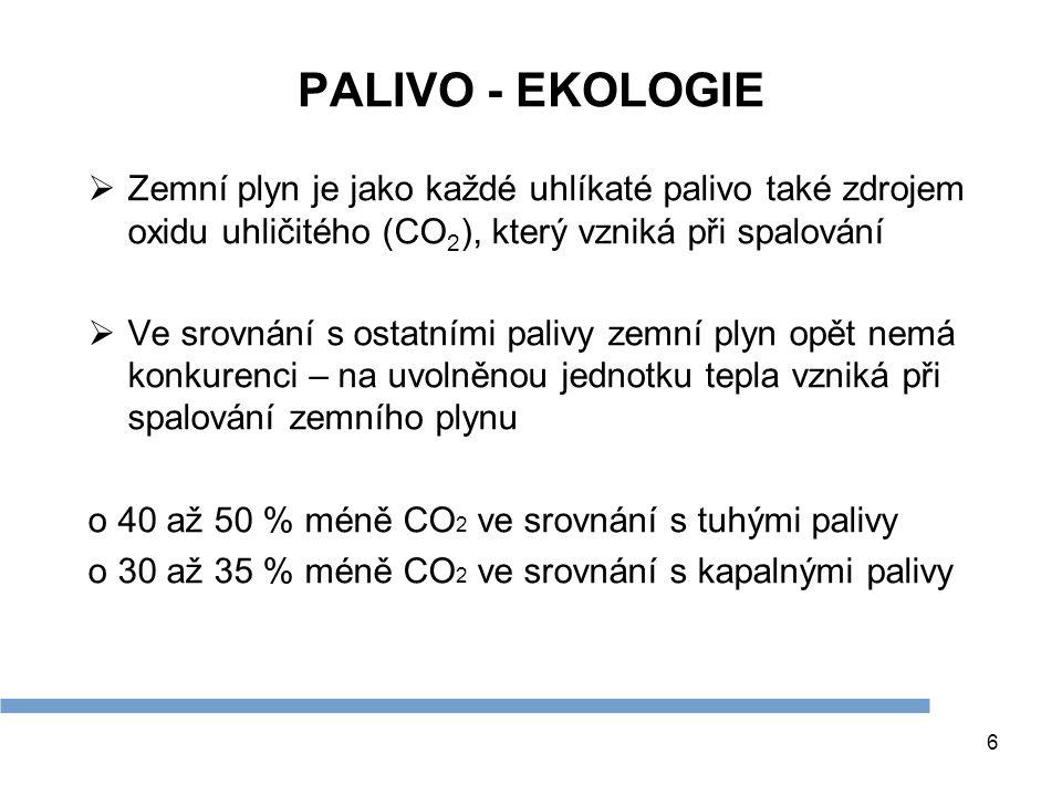 6 PALIVO - EKOLOGIE  Zemní plyn je jako každé uhlíkaté palivo také zdrojem oxidu uhličitého (CO 2 ), který vzniká při spalování  Ve srovnání s ostat