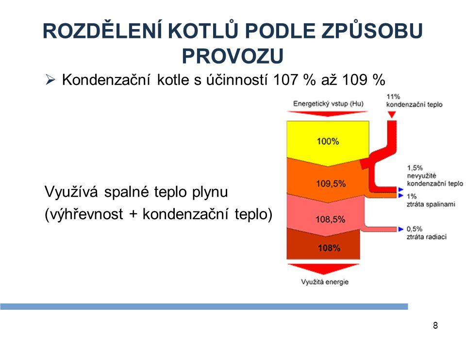 8 ROZDĚLENÍ KOTLŮ PODLE ZPŮSOBU PROVOZU  Kondenzační kotle s účinností 107 % až 109 % Využívá spalné teplo plynu (výhřevnost + kondenzační teplo)