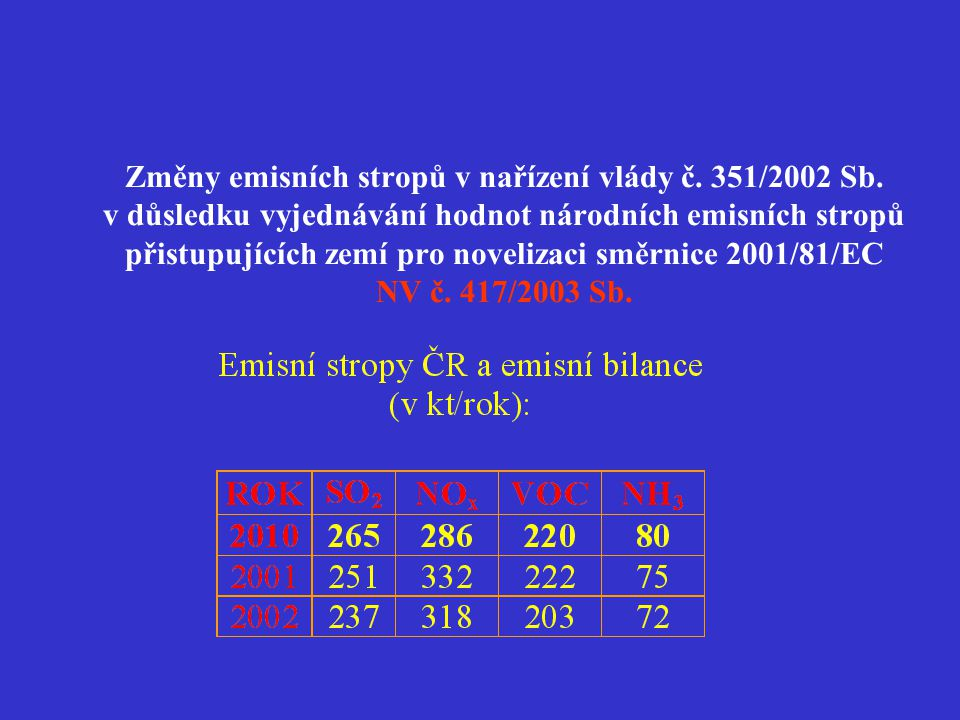 Změny emisních stropů v nařízení vlády č. 351/2002 Sb. v důsledku vyjednávání hodnot národních emisních stropů přistupujících zemí pro novelizaci směr
