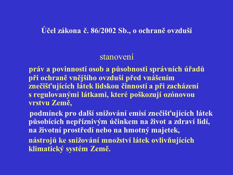 Účel zákona č. 86/2002 Sb., o ochraně ovzduší stanovení práv a povinností osob a působnosti správních úřadů při ochraně vnějšího ovzduší před vnášením