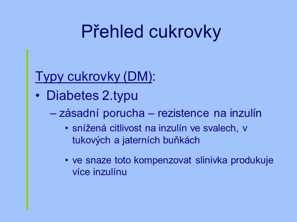 Přehled cukrovky Typy cukrovky (DM): Diabetes 2.typu –zásadní porucha – rezistence na inzulín snížená citlivost na inzulín ve svalech, v tukových a ja