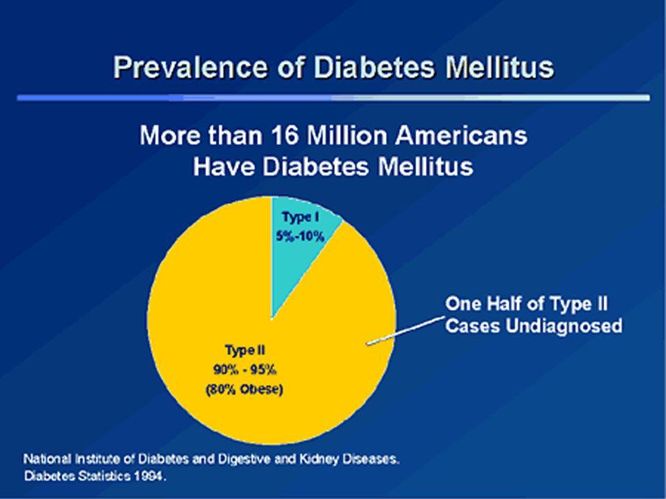 Přehled cukrovky