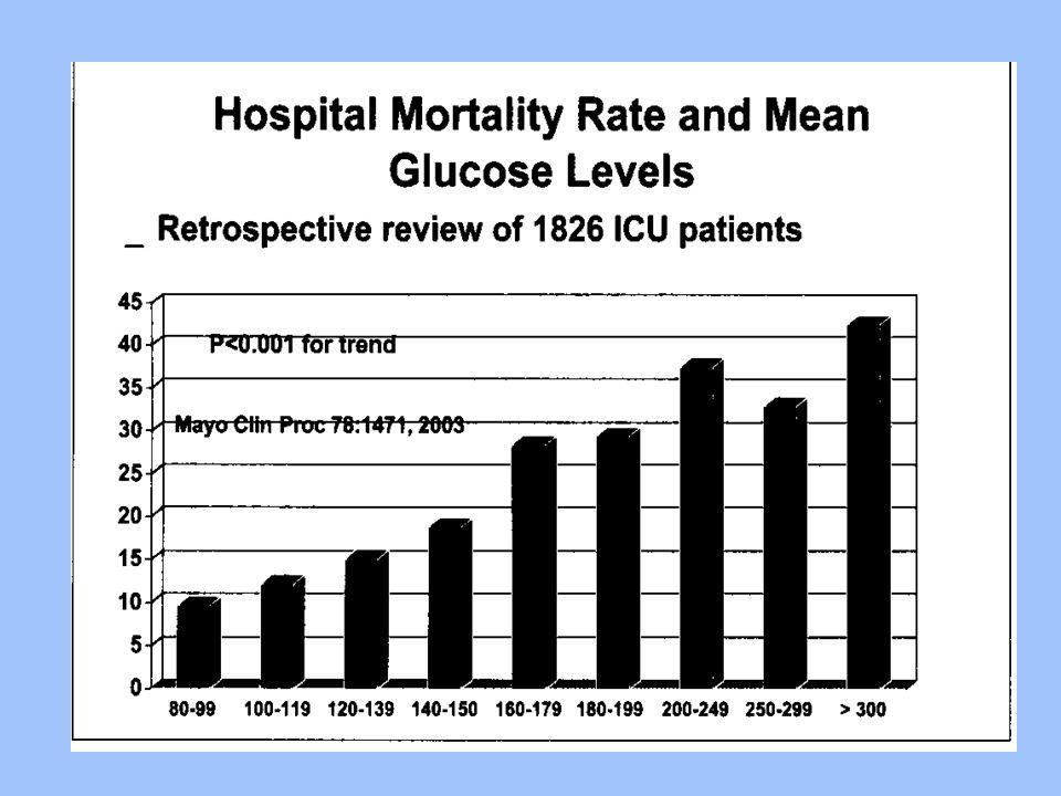 Inzulínová léčba nutná pro osoby, které neprodukují dost inzulínu k pokrytí metabolických potřeb ideální léčba je taková, která nejlépe simuluje sekreci inzulínu