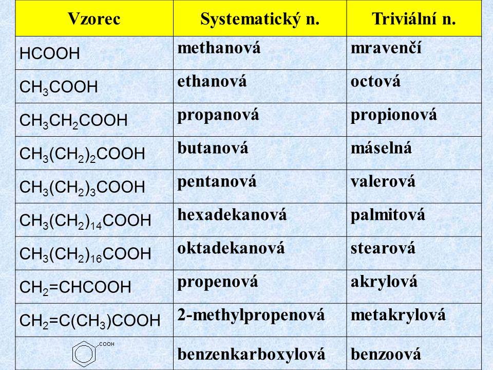 VzorecSystematický n.Triviální n. HCOOH methanovámravenčí CH 3 COOH ethanováoctová CH 3 CH 2 COOH propanovápropionová CH 3 (CH 2 ) 2 COOH butanovámáse