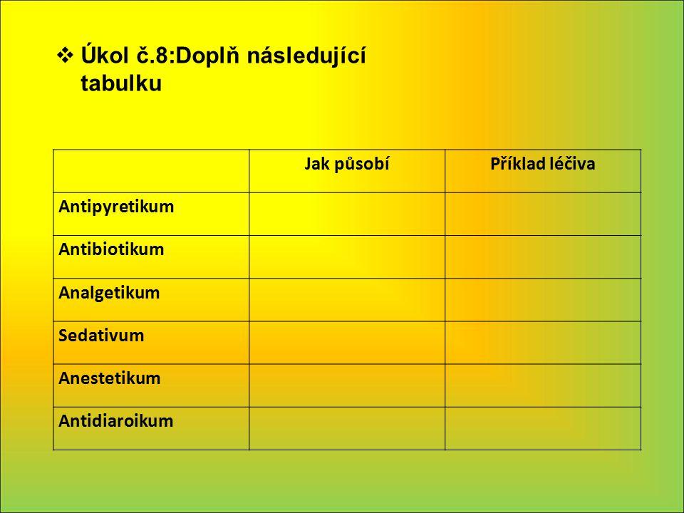  Úkol č.8:Doplň následující tabulku Jak působíPříklad léčiva Antipyretikum Antibiotikum Analgetikum Sedativum Anestetikum Antidiaroikum