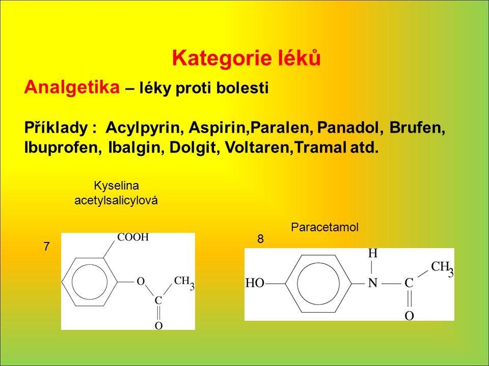 Kategorie léků Analgetika – léky proti bolesti Příklady : Acylpyrin, Aspirin,Paralen, Panadol, Brufen, Ibuprofen, Ibalgin, Dolgit, Voltaren,Tramal atd